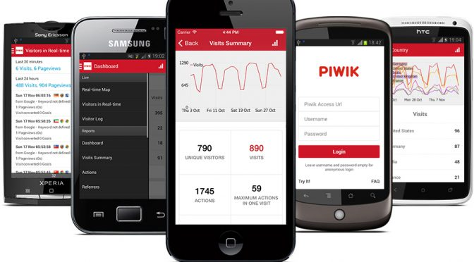 Piwik Pro from Poland raises $2M